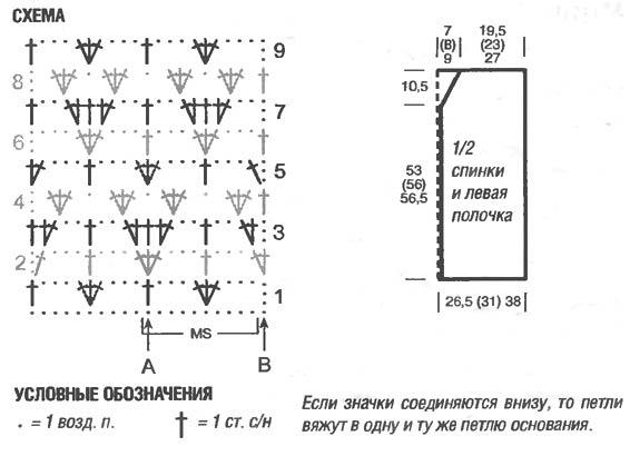 Схема вязания жилета для полных женщин с описанием