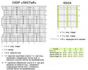 vyazanaya_tunika_shema_uzora-300x238