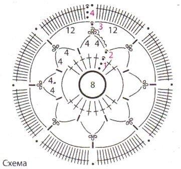 1389327867_shema-vyazaniya-motiva
