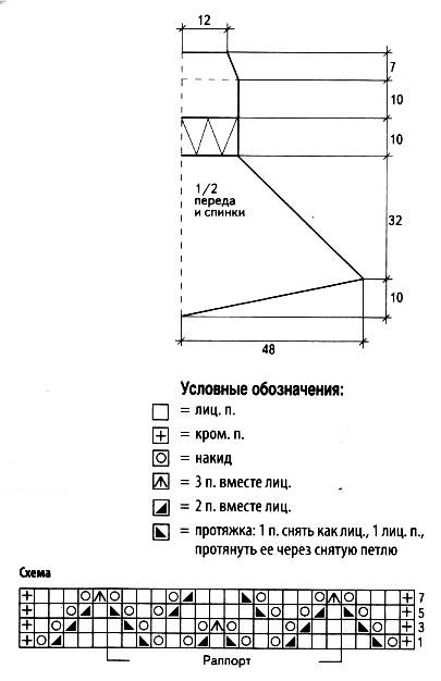 zolotoe_plate_s_bahromoy_po_podolu-scheme-kryuchkom-vyazanye_kryuchkom_platya_sarafany