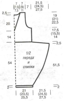 v (1)