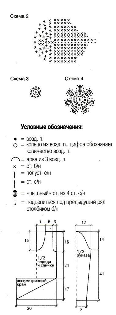 pulover_iz_irlandskogo_kruzheva-scheme-kryuchkom-vyazanye_kryuchkom_kofty_shemy