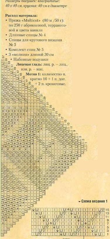 vasanie-podushek-spicami1
