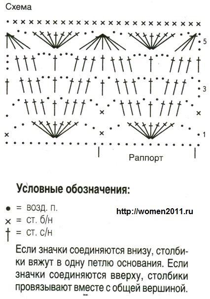 1432696836_shema-vyazaniya-letnego-pulovera