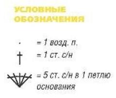 Uslovnye-oboznacheniya3