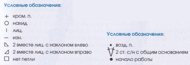 Uslovnye-oboznacheniya5