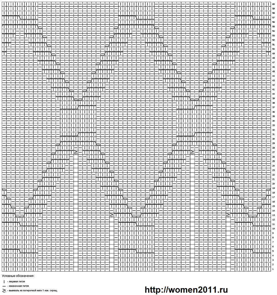 Схема вязания спицами юбки, ч. 1