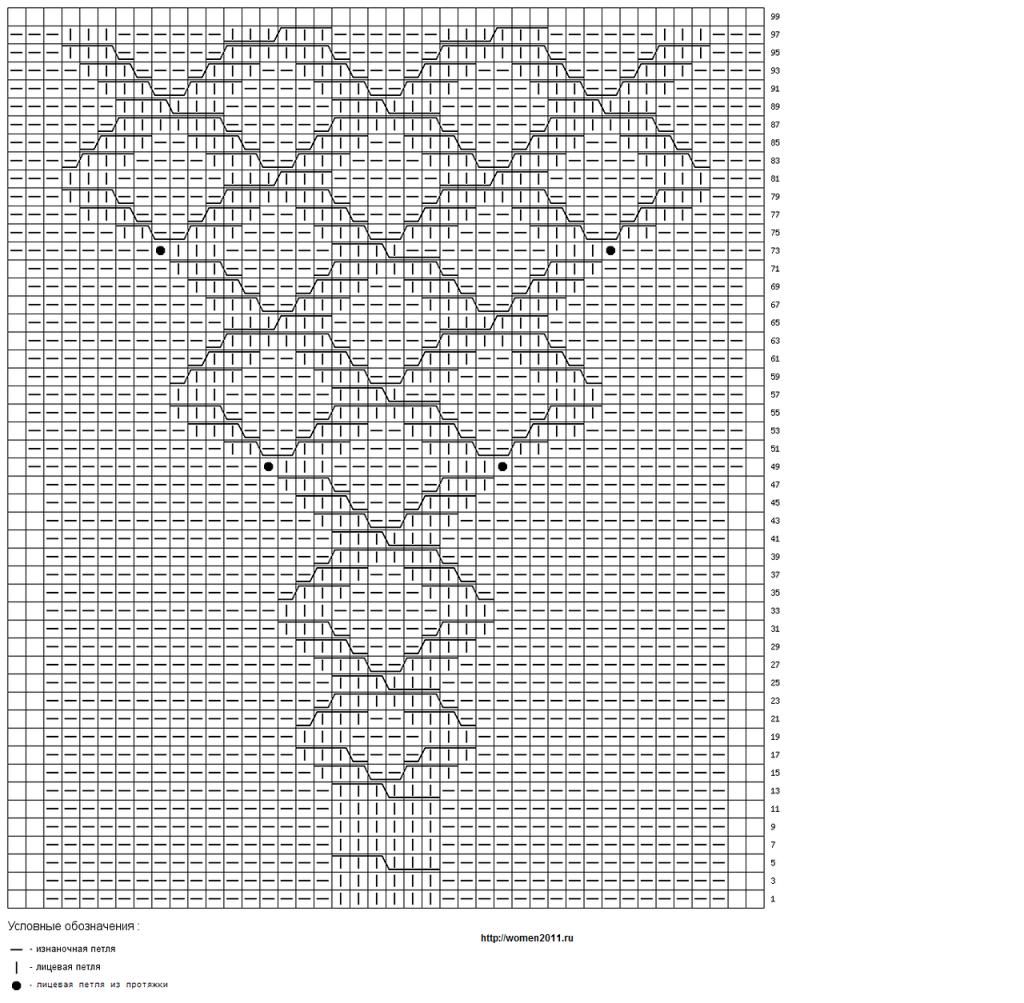Схема вязания юбки. ч. 2