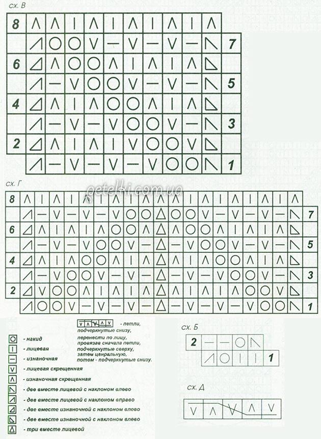 Схема, обозначения