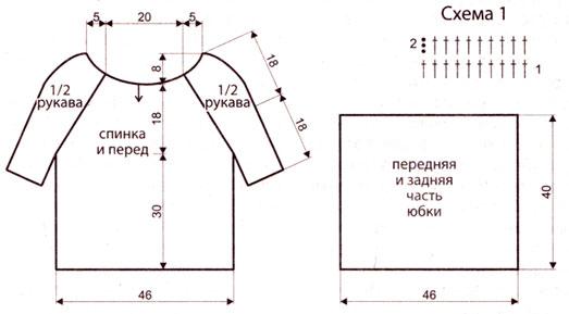dress02_03_vkr