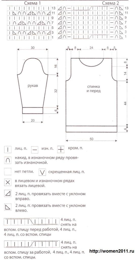 tunika_shema