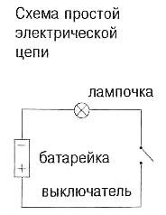 bag_08_shema