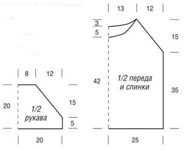 top04_03_vkr