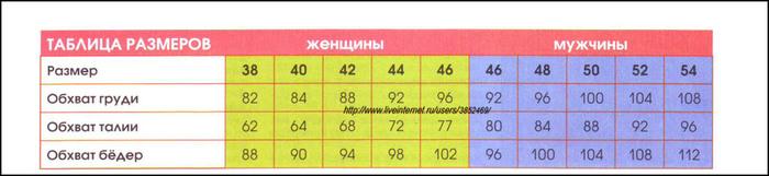 101866765_razmeruy